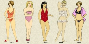 Выбор одежды по типу фигуры фото