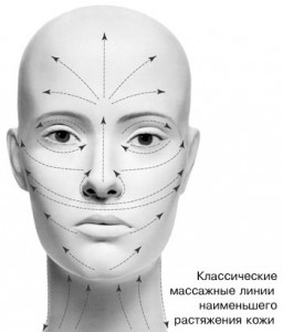 Баночный массаж лица фото